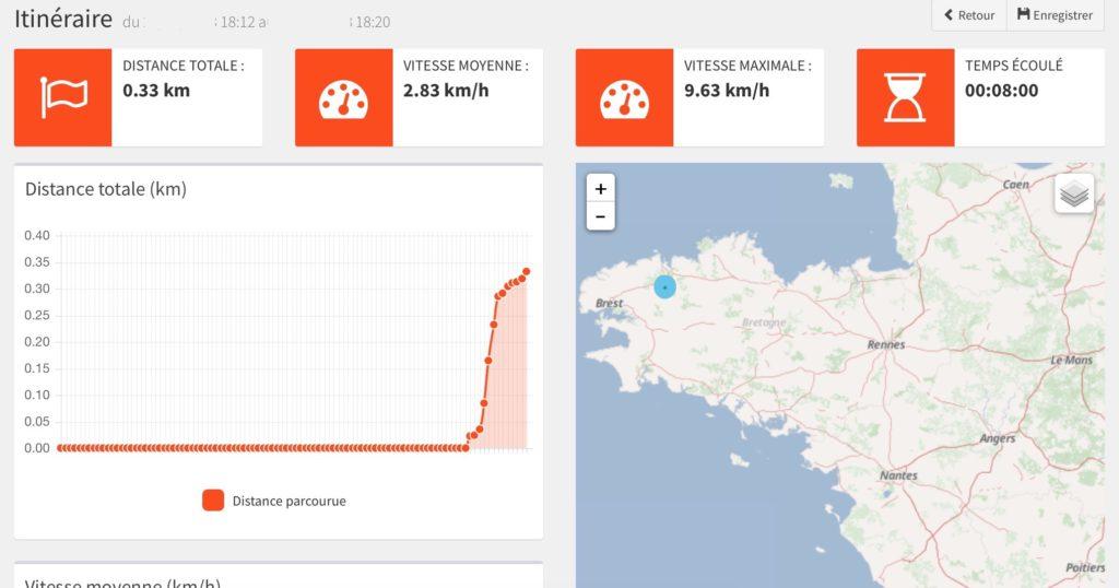 traceur GPS pour chat sur quelques minutes 01