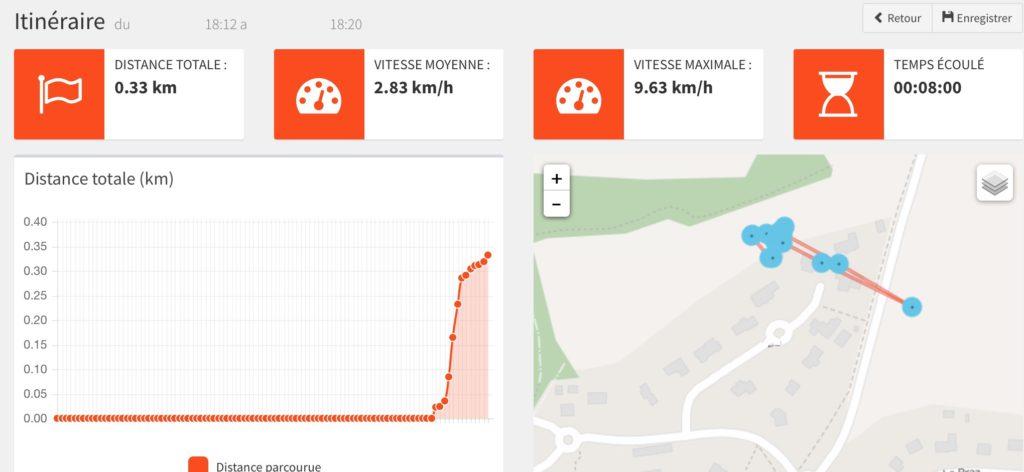 traceur GPS pour chat sur quelques minutes 02